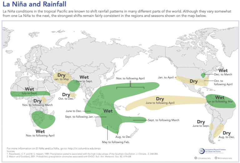 La Nina rainfall world