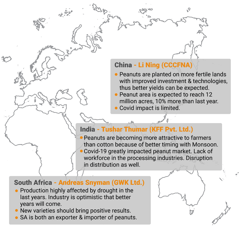 Supply China, India and SA WPM