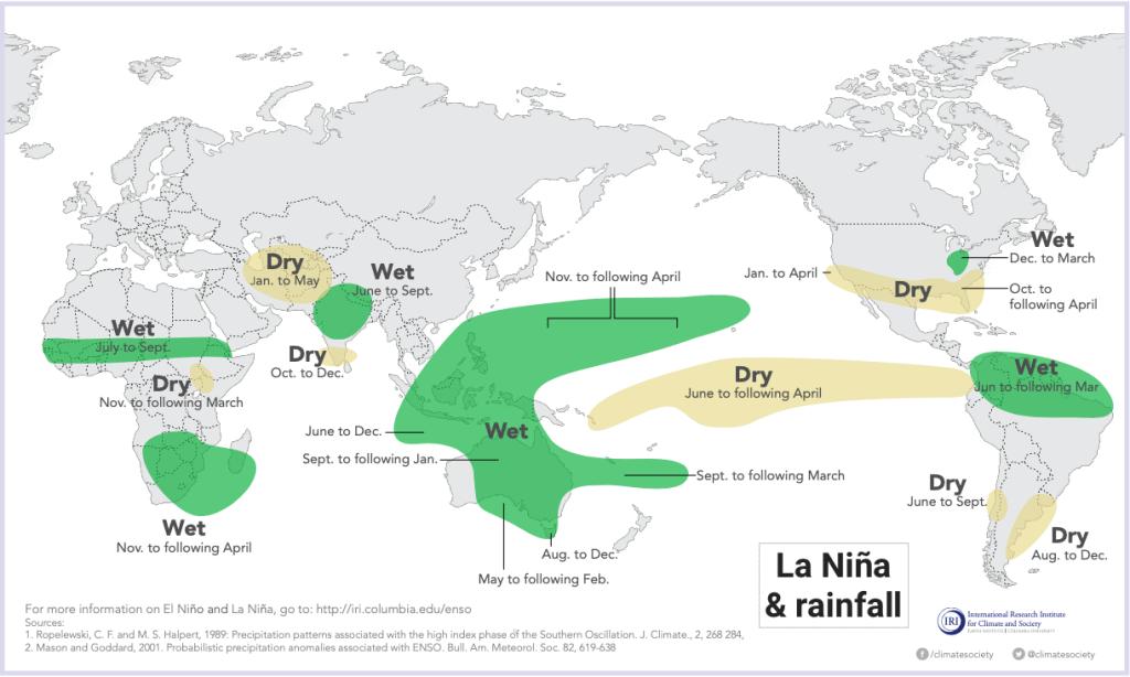 Rainfall la Niña, cover picture la Niña post