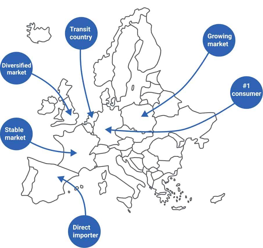 Map europe peanut consumption profiles